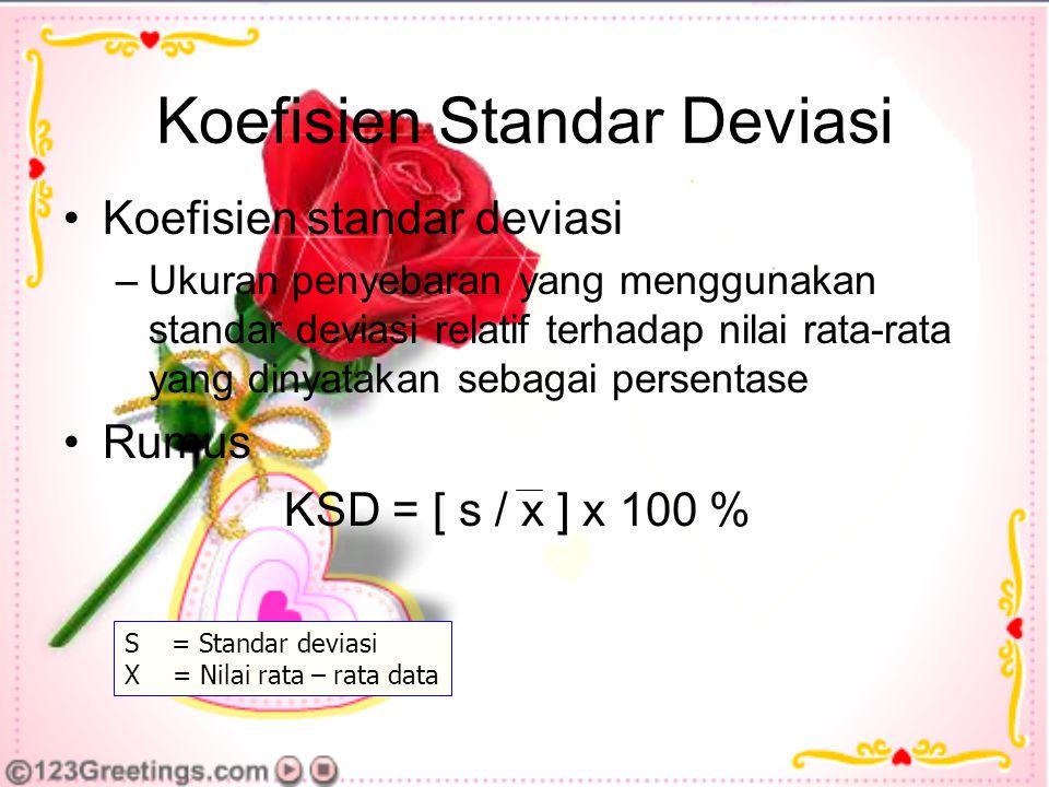 Koefisien Standar Deviasi