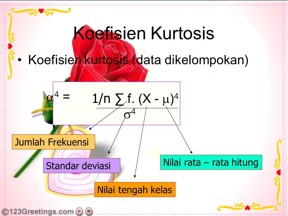 Koefisien Kurtosis Koefisien kurtosis (data dikelompokan) 4 =