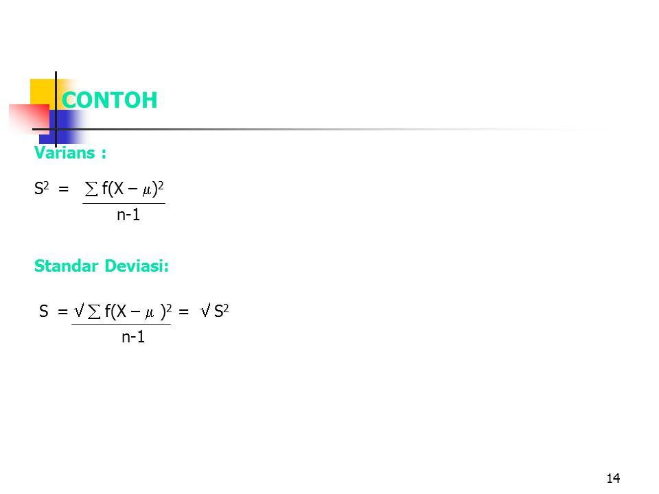 CONTOH Varians : S2 =  f(X – )2 n-1 Standar Deviasi: