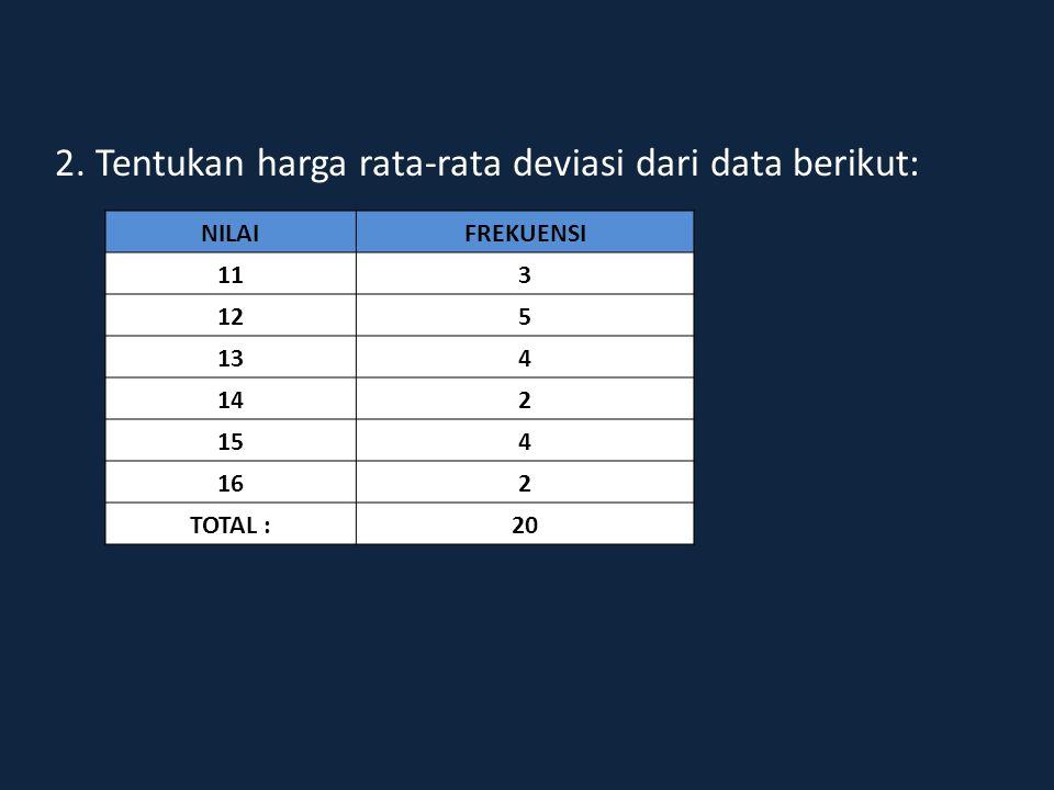 2. Tentukan harga rata-rata deviasi dari data berikut: