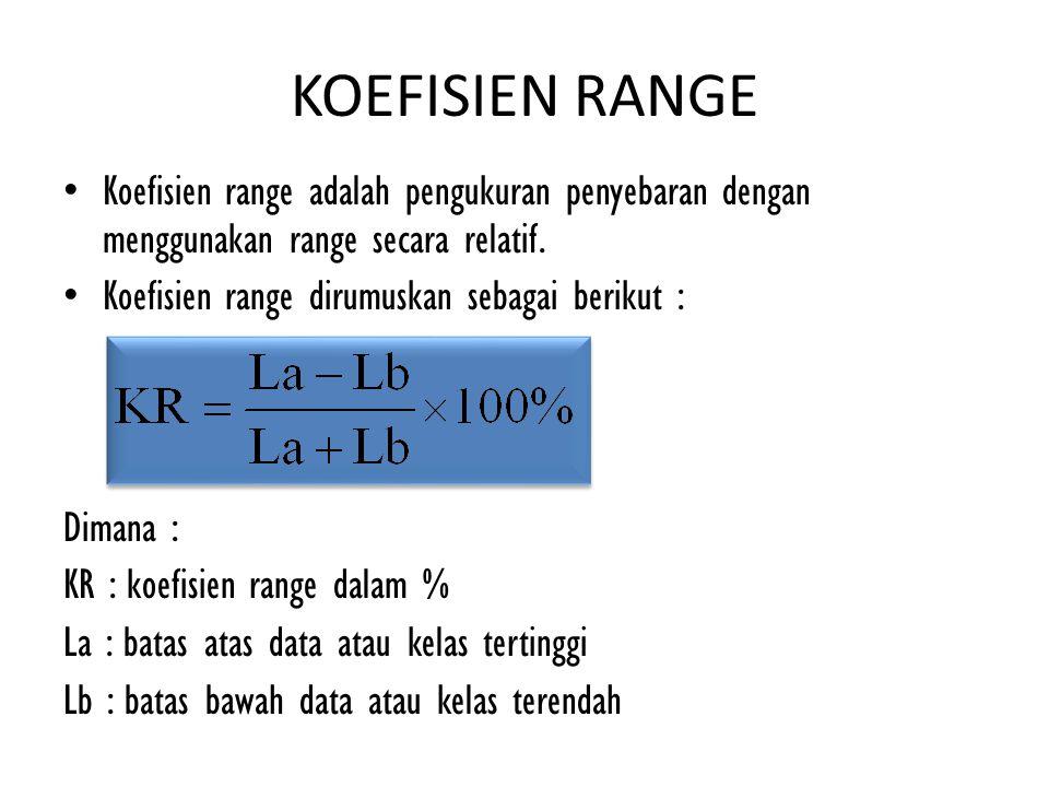 KOEFISIEN RANGE Koefisien range adalah pengukuran penyebaran dengan menggunakan range secara relatif.