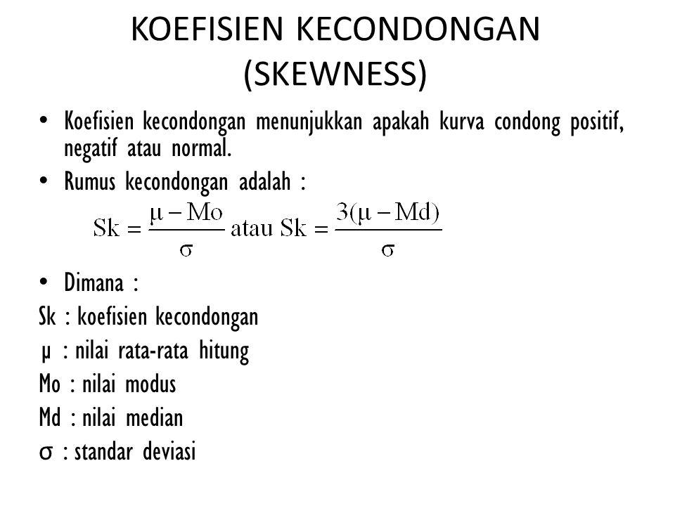 KOEFISIEN KECONDONGAN (SKEWNESS)