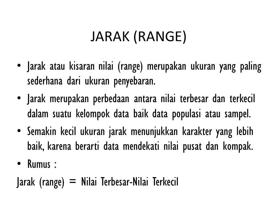 JARAK (RANGE) Jarak atau kisaran nilai (range) merupakan ukuran yang paling sederhana dari ukuran penyebaran.