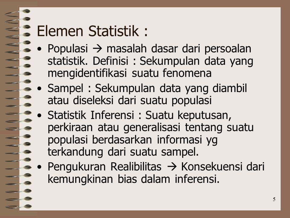 Elemen Statistik : Populasi  masalah dasar dari persoalan statistik. Definisi : Sekumpulan data yang mengidentifikasi suatu fenomena.