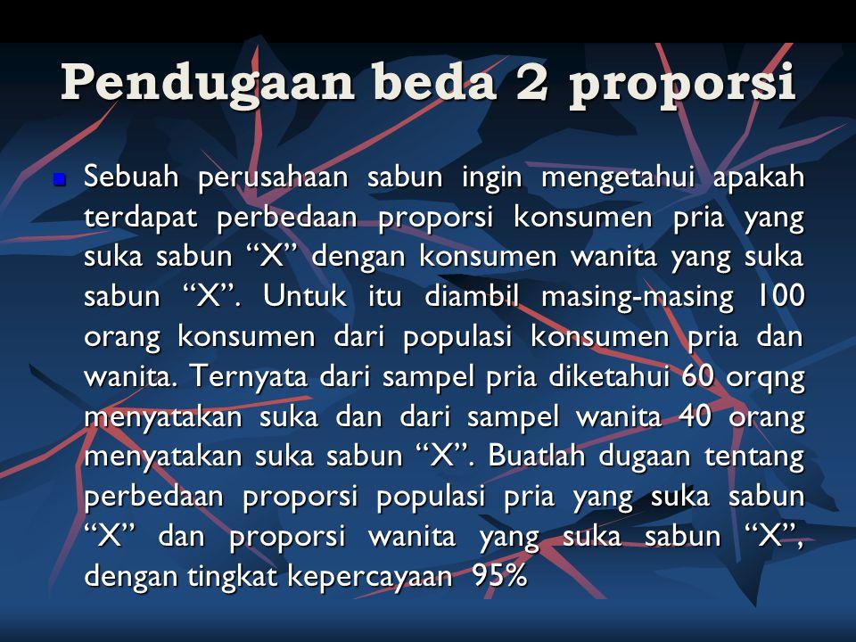 Pendugaan beda 2 proporsi
