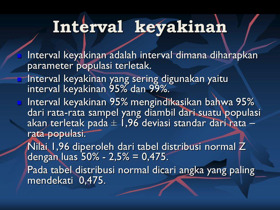 Interval keyakinan Interval keyakinan adalah interval dimana diharapkan parameter populasi terletak.