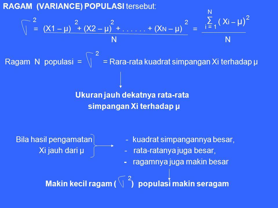 RAGAM (VARIANCE) POPULASI tersebut: