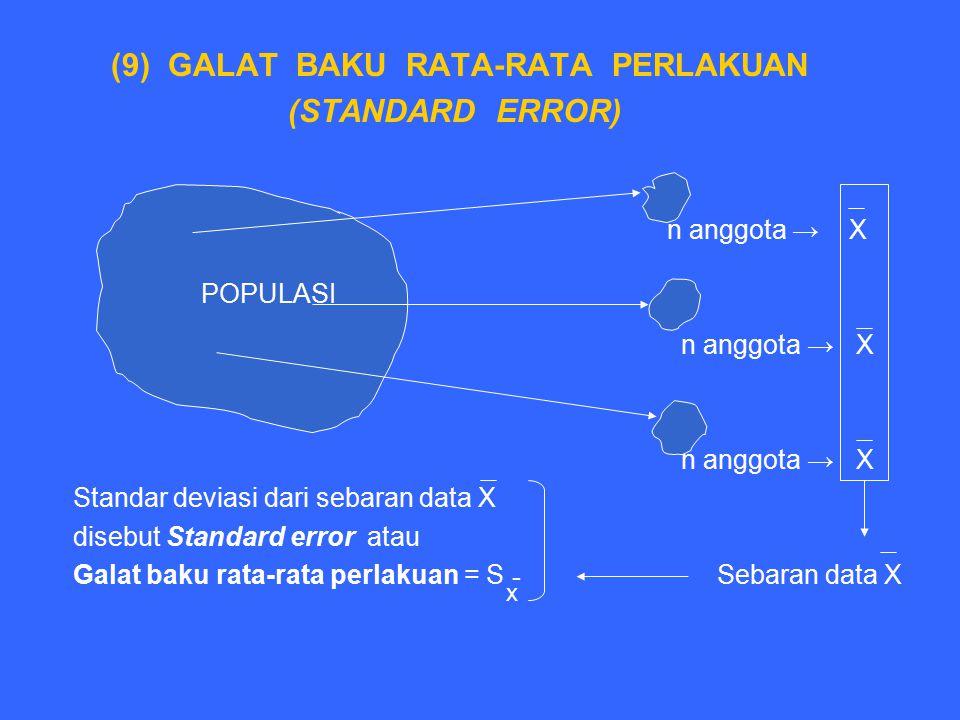 (9) GALAT BAKU RATA-RATA PERLAKUAN (STANDARD ERROR)