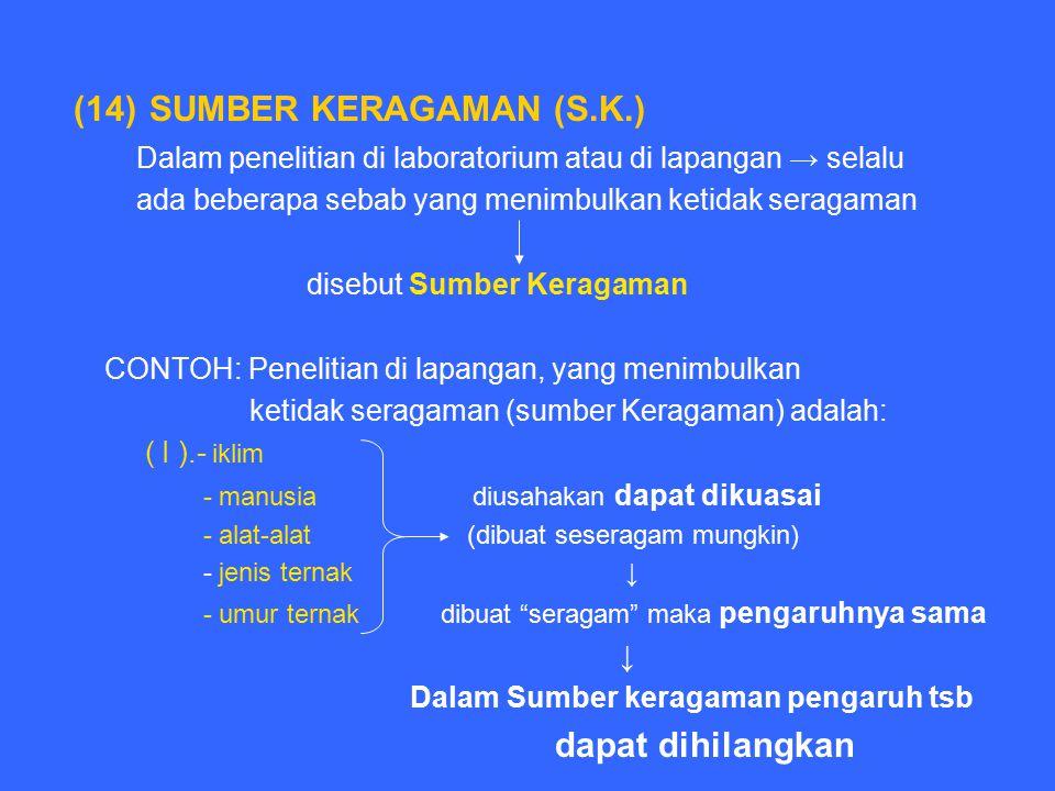 (14) SUMBER KERAGAMAN (S.K.)