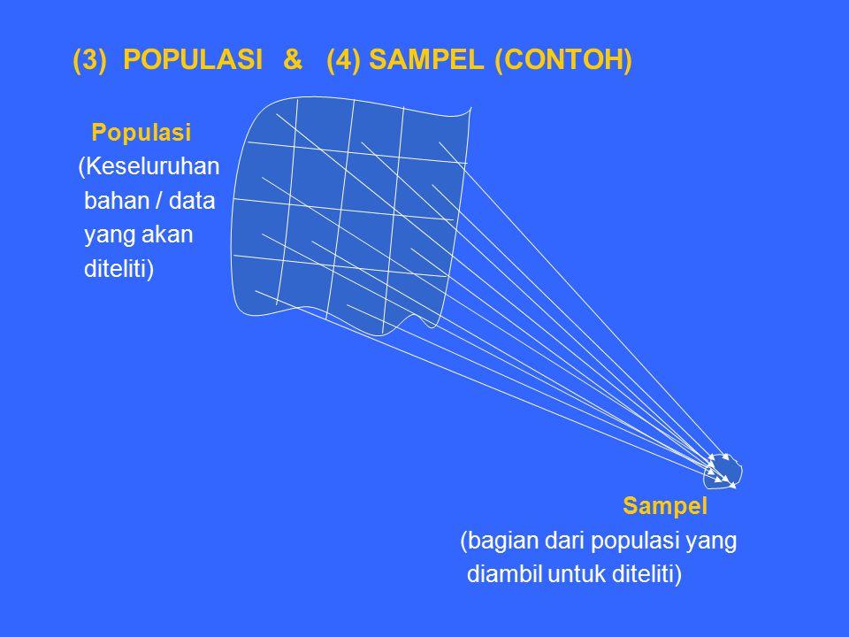 (3) POPULASI & (4) SAMPEL (CONTOH)