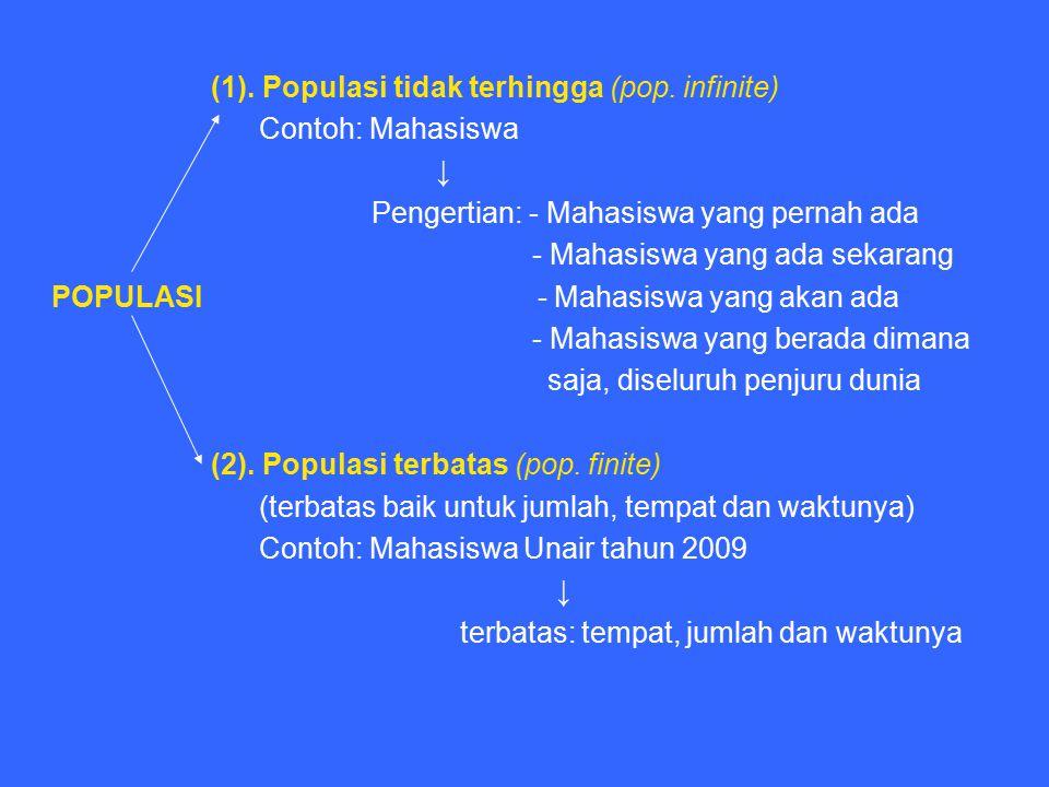 (1). Populasi tidak terhingga (pop. infinite)