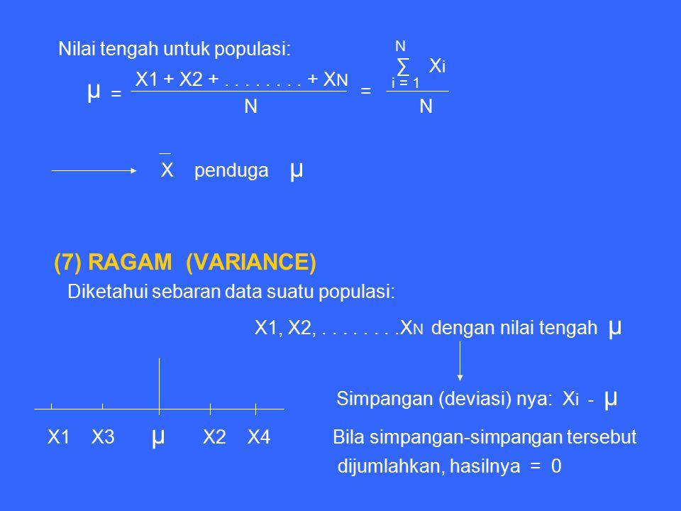 Nilai tengah untuk populasi: