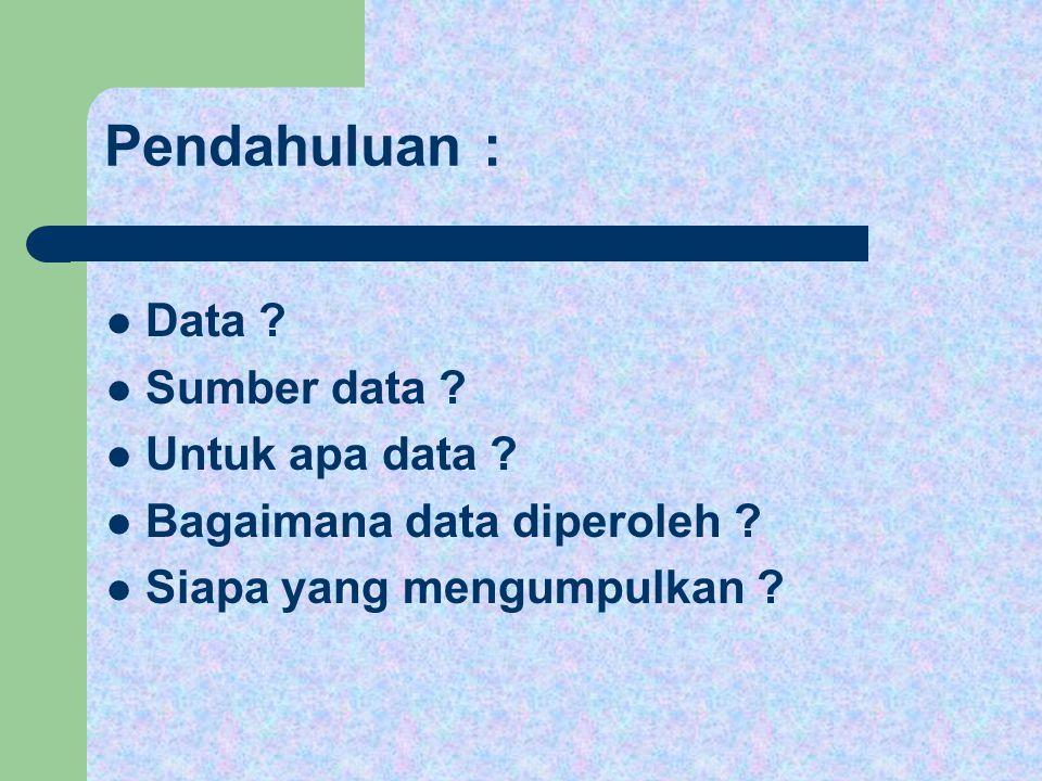 Pendahuluan : Data Sumber data Untuk apa data