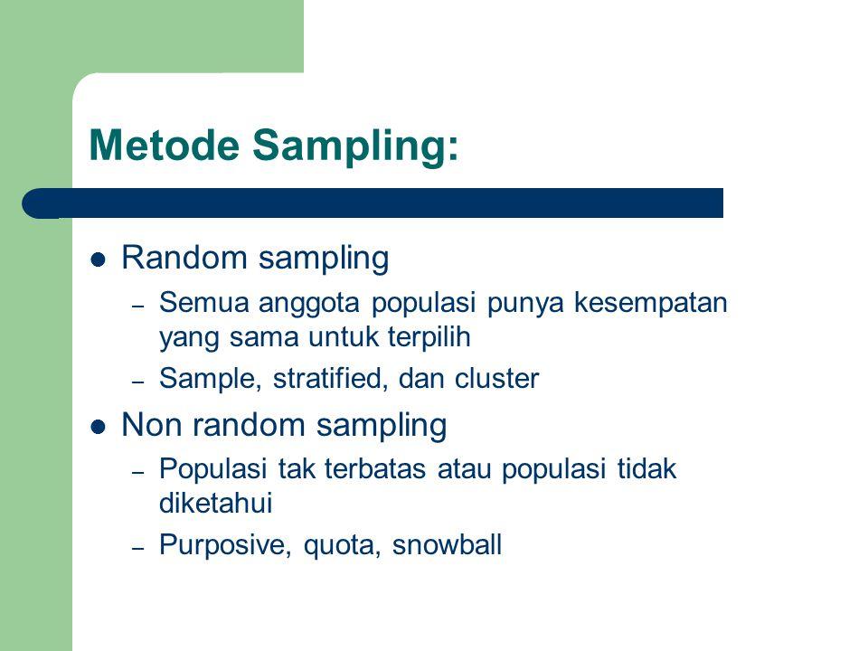 Metode Sampling: Random sampling Non random sampling