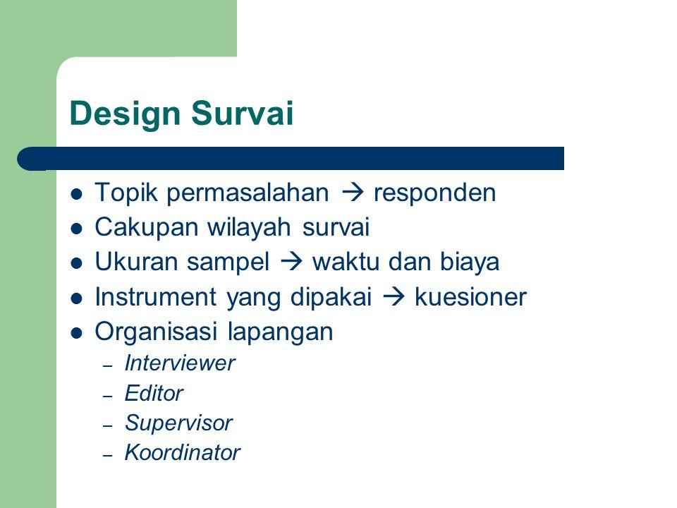 Design Survai Topik permasalahan  responden Cakupan wilayah survai
