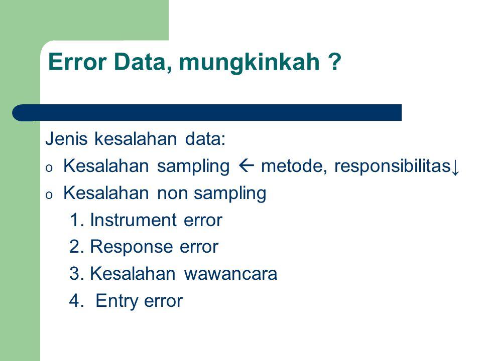 Error Data, mungkinkah Jenis kesalahan data: