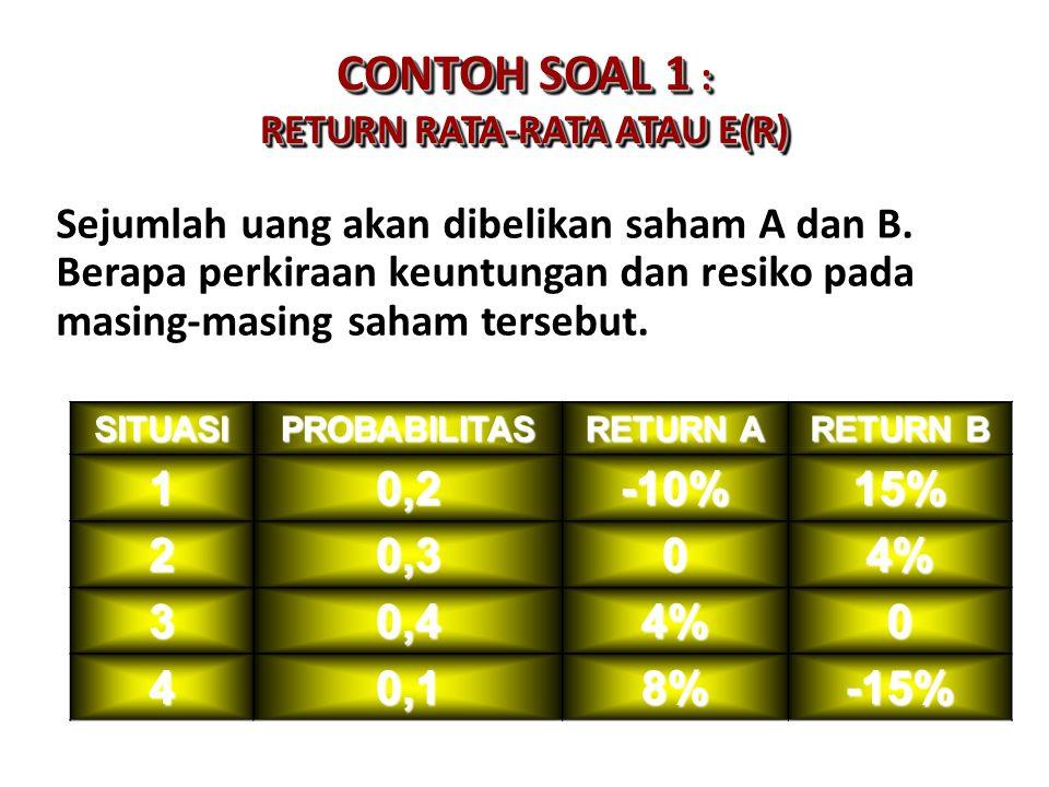 CONTOH SOAL 1 : RETURN RATA-RATA ATAU E(R)