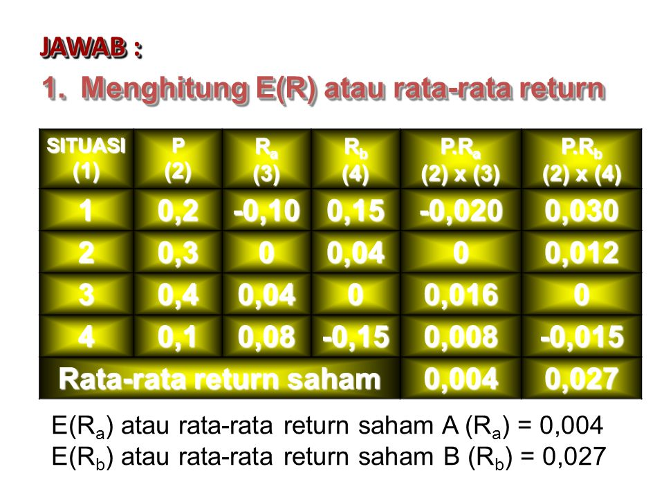 Rata-rata return saham
