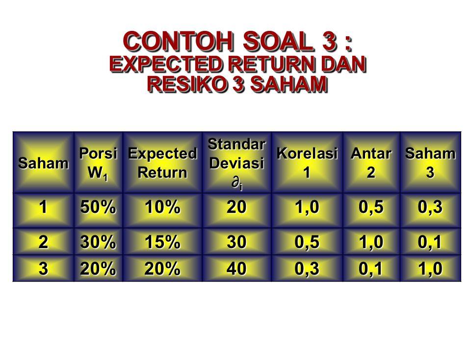 CONTOH SOAL 3 : EXPECTED RETURN DAN RESIKO 3 SAHAM