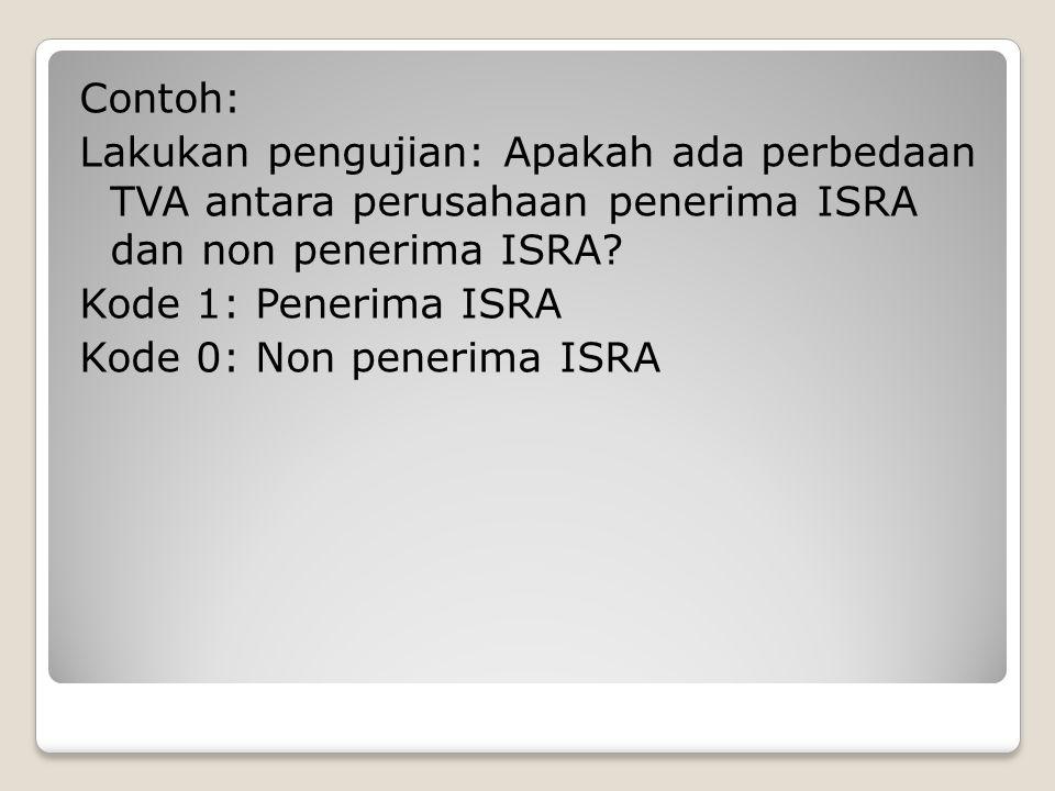 Contoh: Lakukan pengujian: Apakah ada perbedaan TVA antara perusahaan penerima ISRA dan non penerima ISRA.