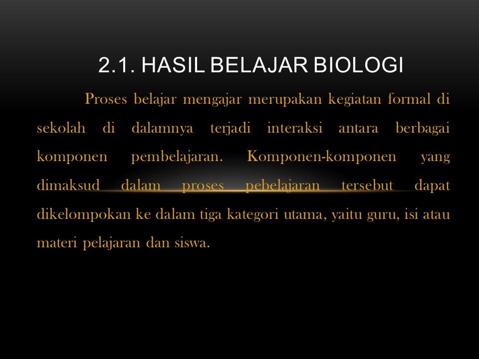 2.1. Hasil belajar biologi