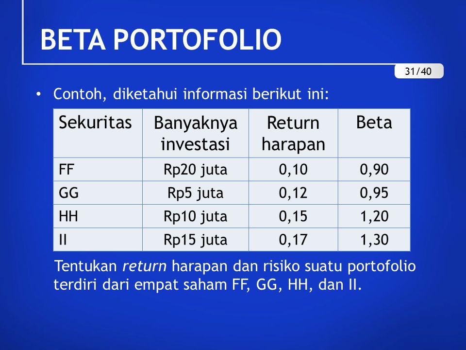 BETA PORTOFOLIO Sekuritas Banyaknya investasi Return harapan Beta