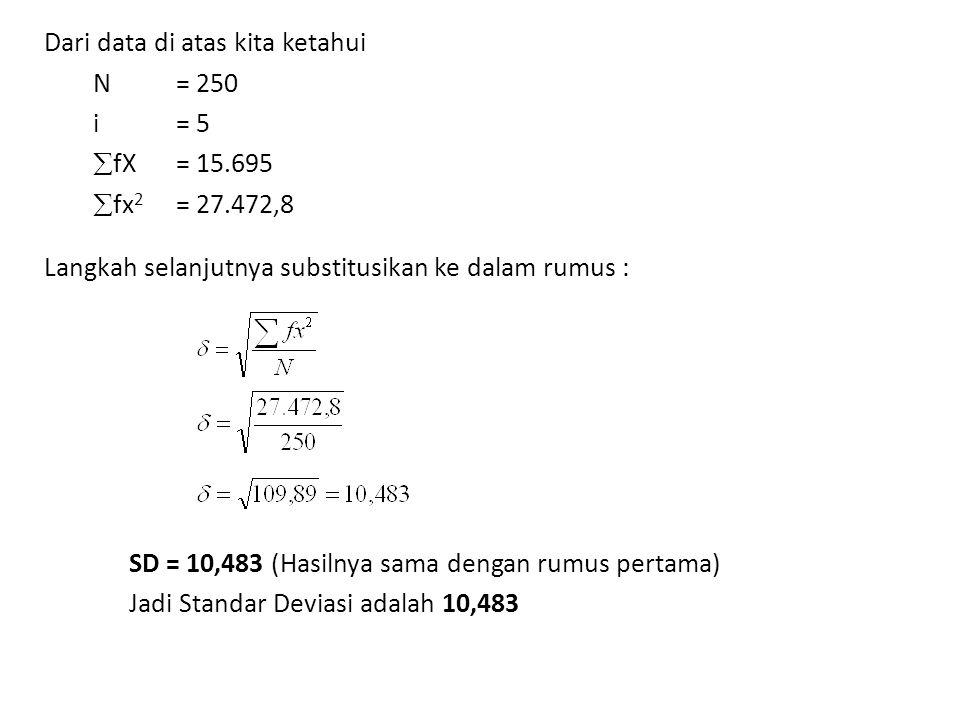 Dari data di atas kita ketahui N = 250 i = 5 fX = 15. 695 fx2 = 27