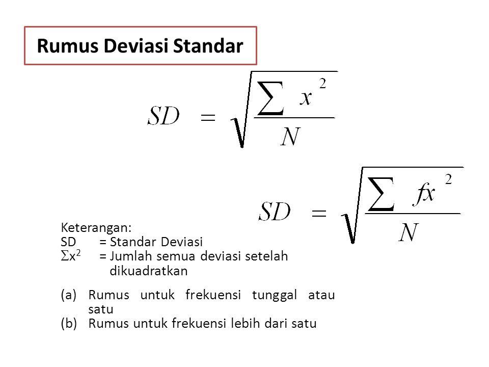 Rumus Deviasi Standar Keterangan: SD = Standar Deviasi