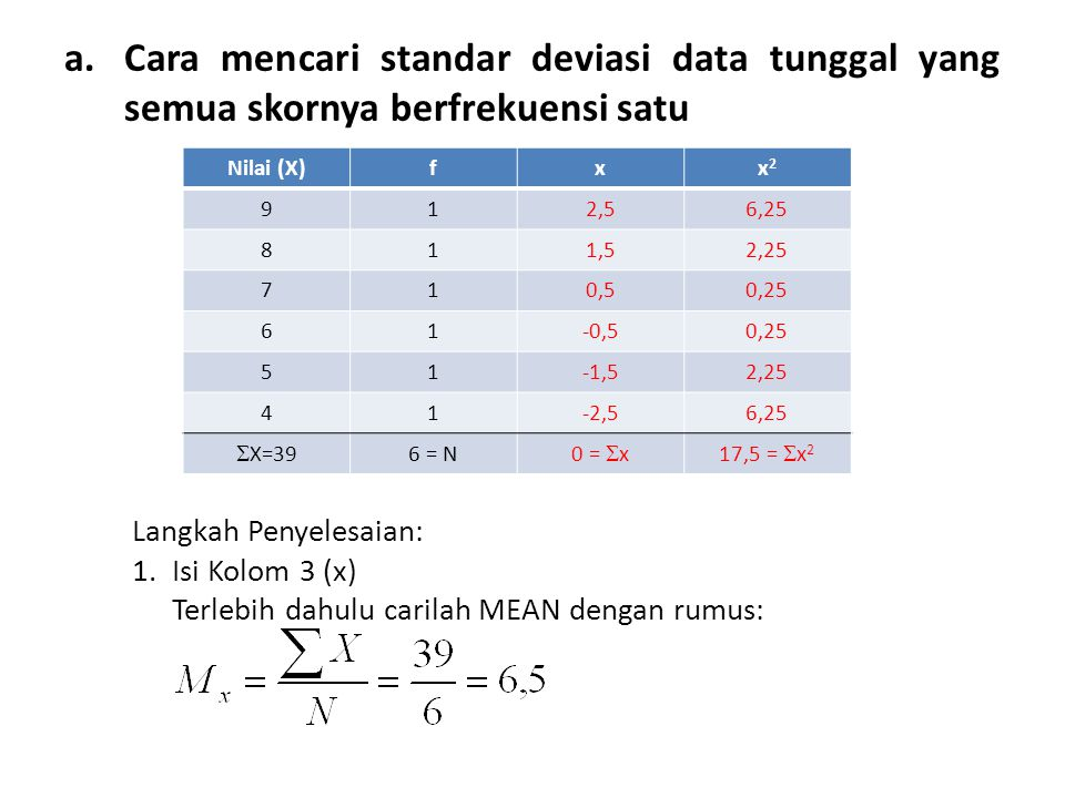 Cara mencari standar deviasi data tunggal yang semua skornya berfrekuensi satu
