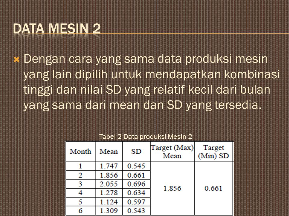 Data mesin 2