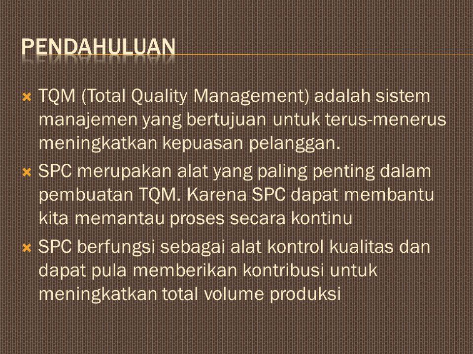 pendahuluan TQM (Total Quality Management) adalah sistem manajemen yang bertujuan untuk terus-menerus meningkatkan kepuasan pelanggan.