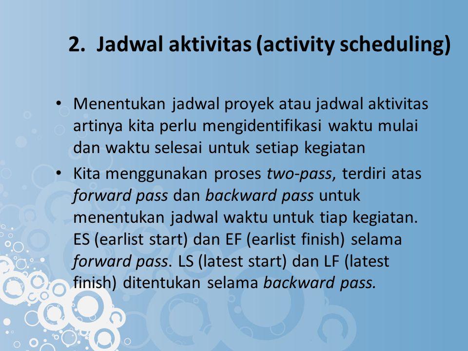 2. Jadwal aktivitas (activity scheduling)