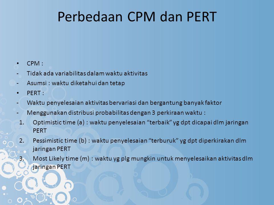 Perbedaan CPM dan PERT CPM :