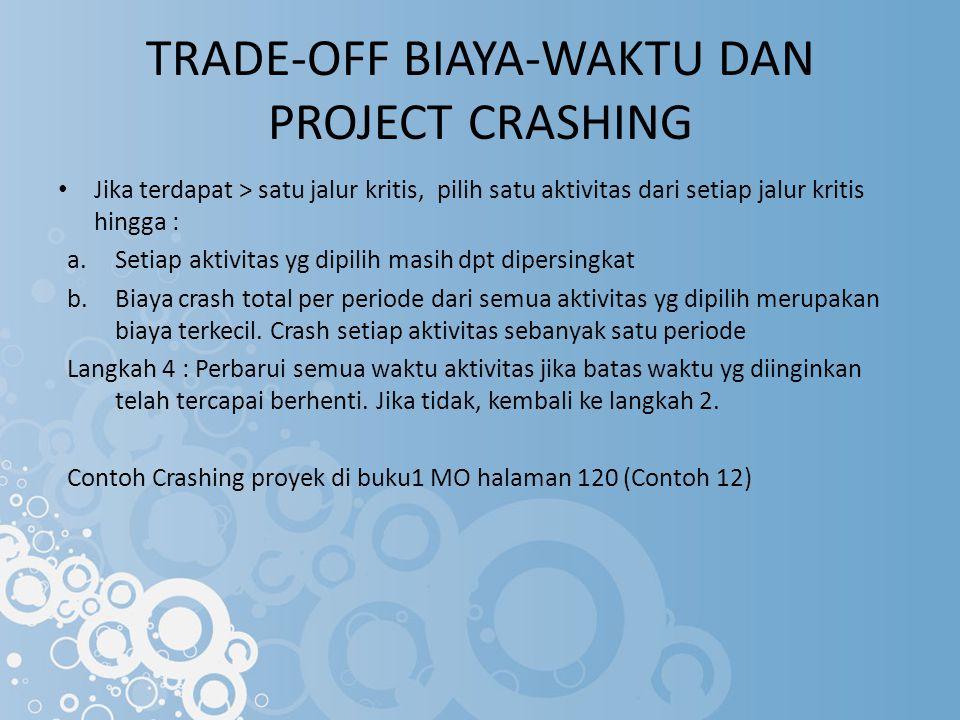 TRADE-OFF BIAYA-WAKTU DAN PROJECT CRASHING