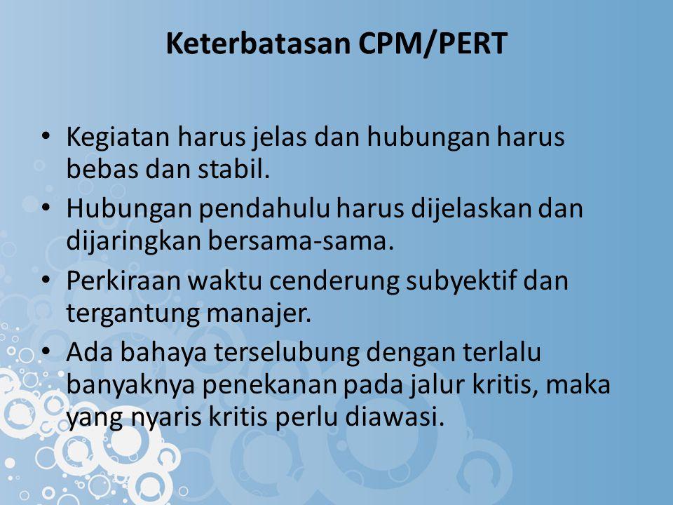 Keterbatasan CPM/PERT