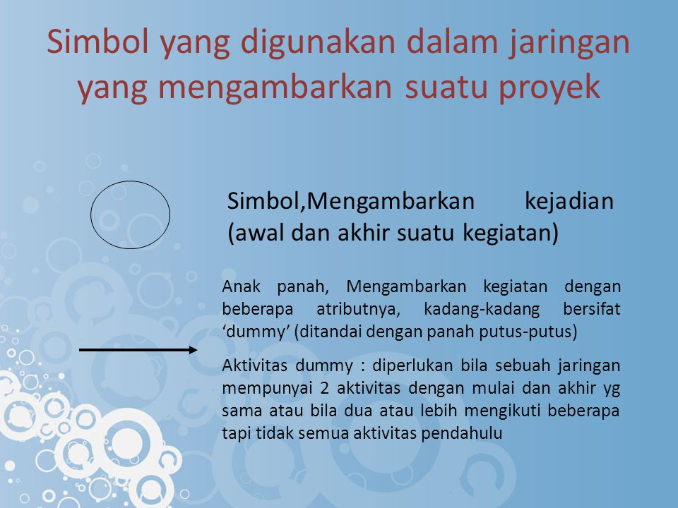 Simbol yang digunakan dalam jaringan yang mengambarkan suatu proyek