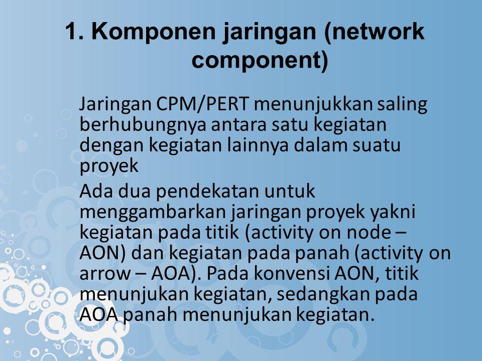 1. Komponen jaringan (network component)