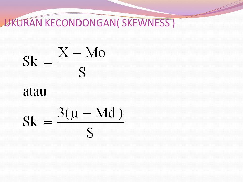 UKURAN KECONDONGAN( SKEWNESS )