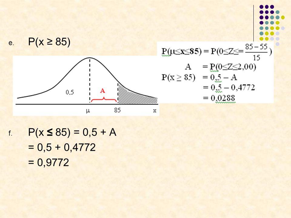P(x ≥ 85) P(x ≤ 85) = 0,5 + A = 0,5 + 0,4772 = 0,9772