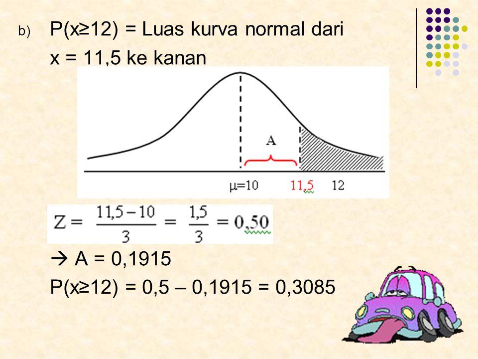 P(x≥12) = Luas kurva normal dari