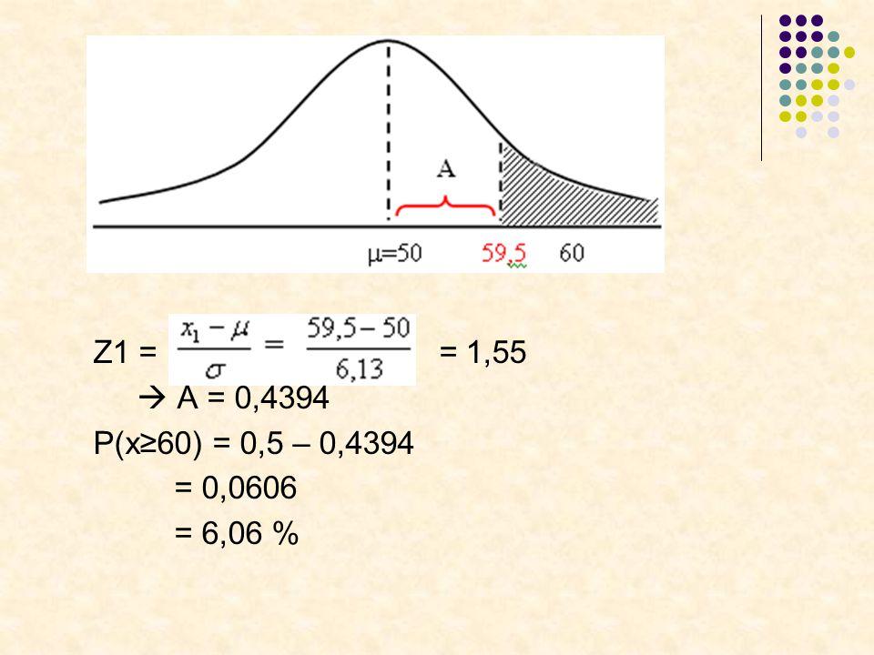 Z1 = = 1,55  A = 0,4394 P(x≥60) = 0,5 – 0,4394 = 0,0606 = 6,06 %