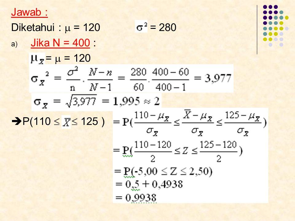 Jawab : Diketahui :  = 120 = 280 Jika N = 400 : =  = 120 P(110   125 )