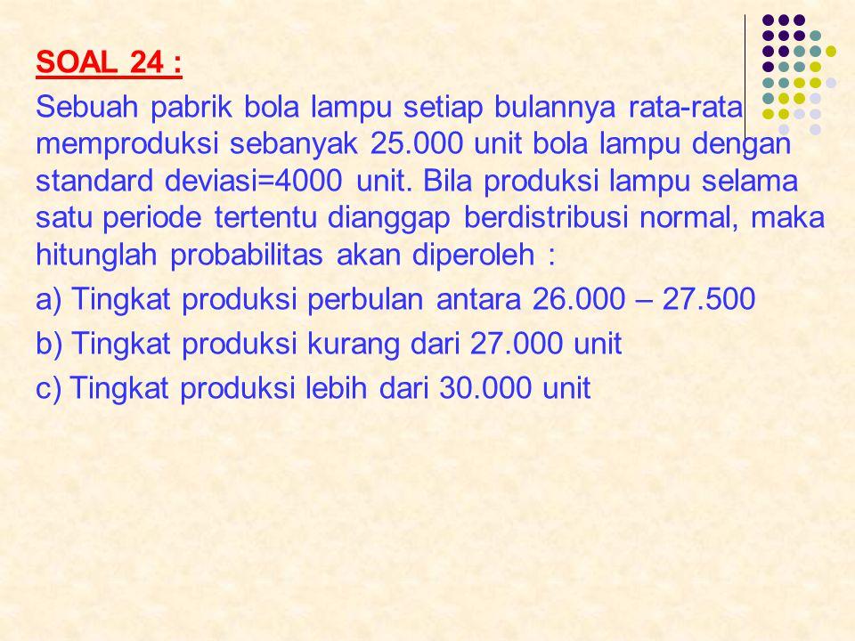 SOAL 24 :