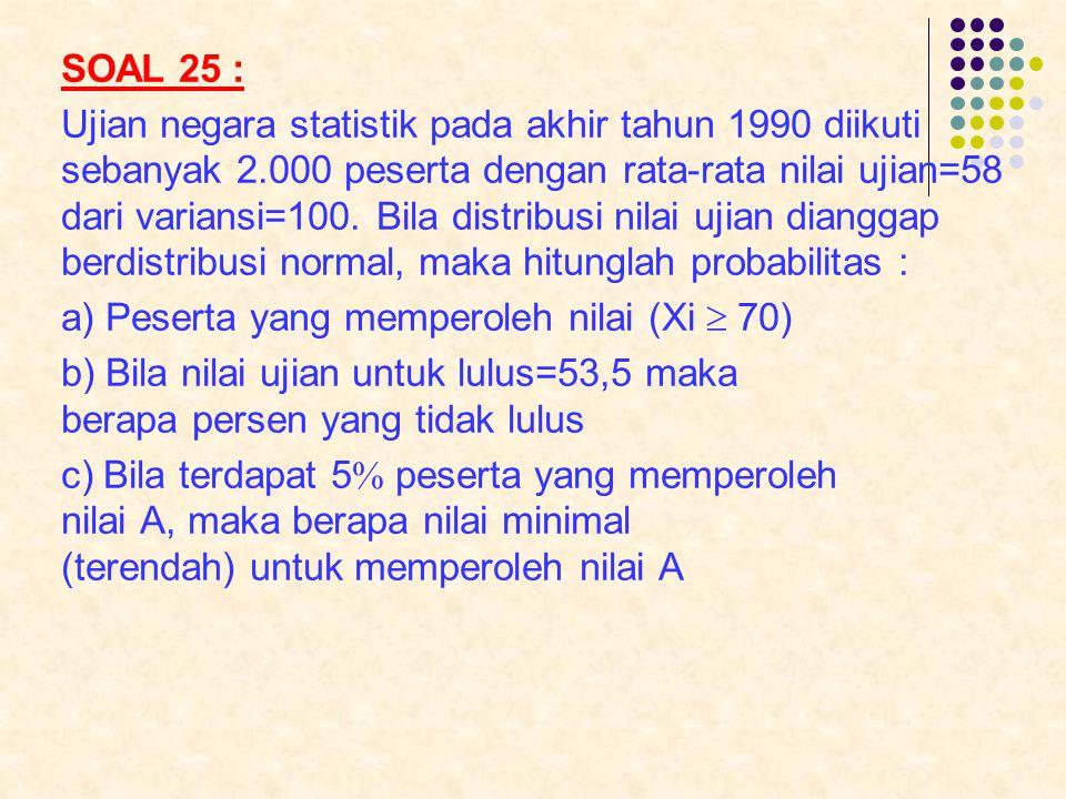 SOAL 25 :