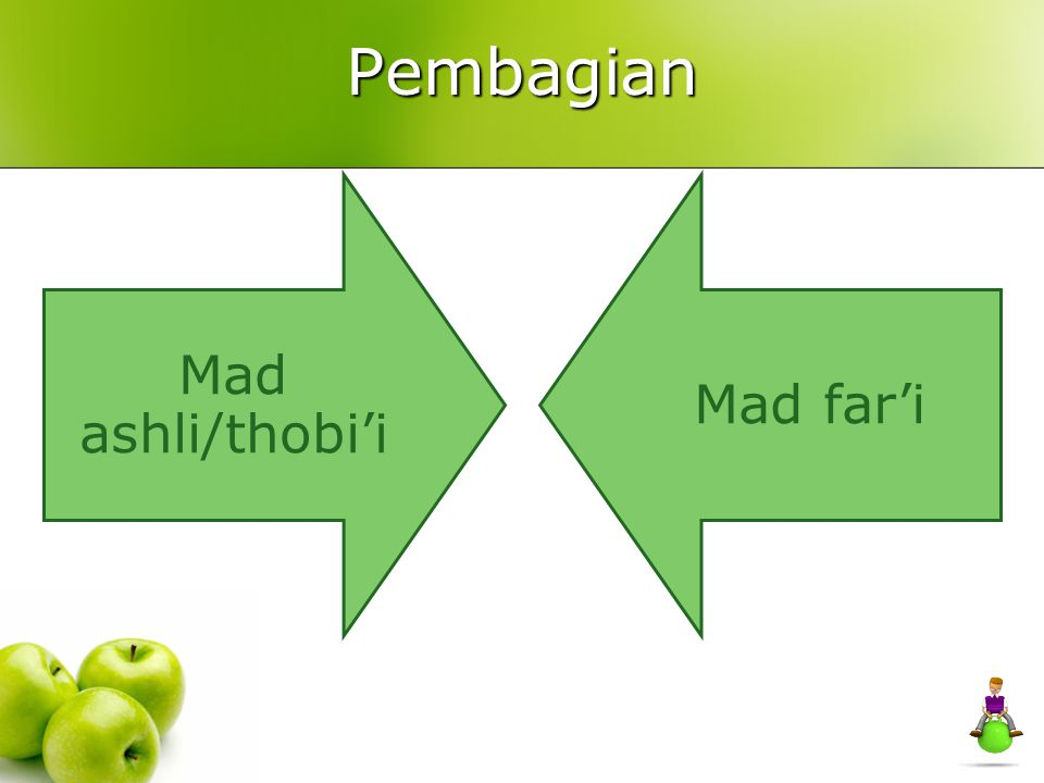 Pembagian Mad ashli/thobi'i Mad far'i