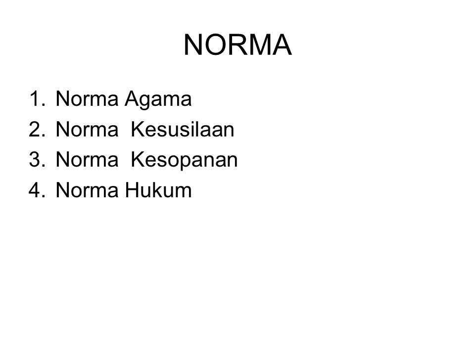 NORMA Norma Agama Norma Kesusilaan Norma Kesopanan Norma Hukum