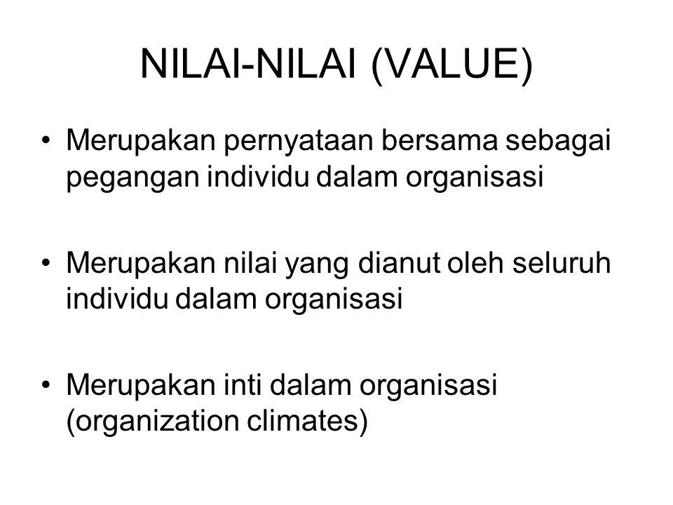 NILAI-NILAI (VALUE) Merupakan pernyataan bersama sebagai pegangan individu dalam organisasi.