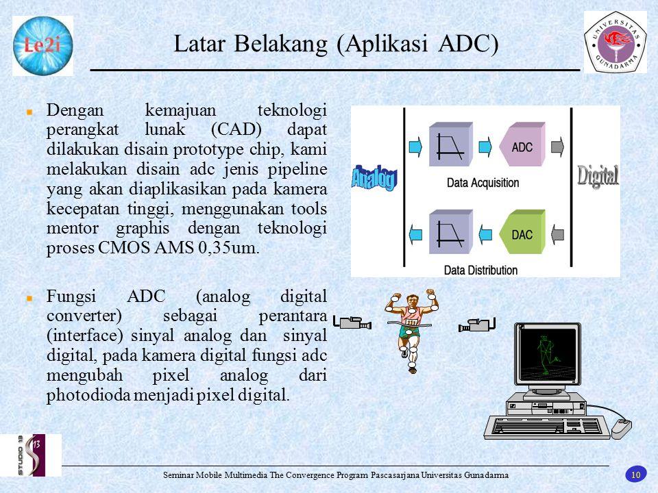 Latar Belakang (Aplikasi ADC)