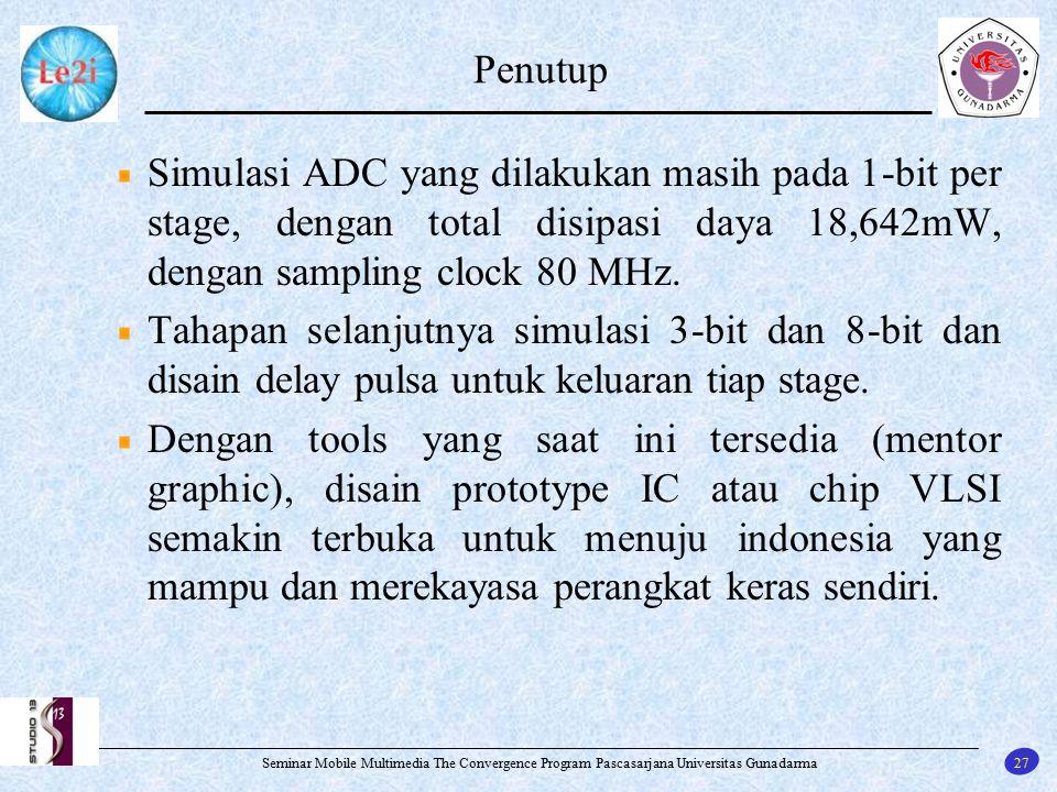 Penutup Simulasi ADC yang dilakukan masih pada 1-bit per stage, dengan total disipasi daya 18,642mW, dengan sampling clock 80 MHz.