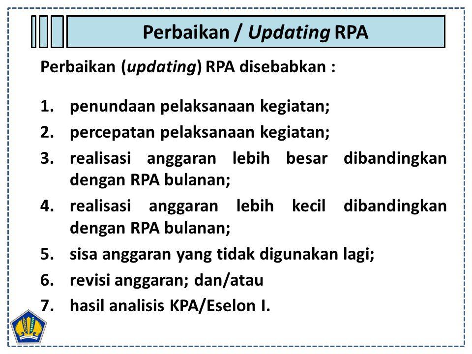 Perbaikan / Updating RPA
